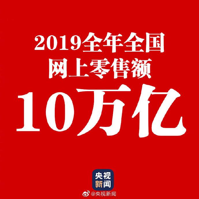 2019年中国人网购花掉10万亿元