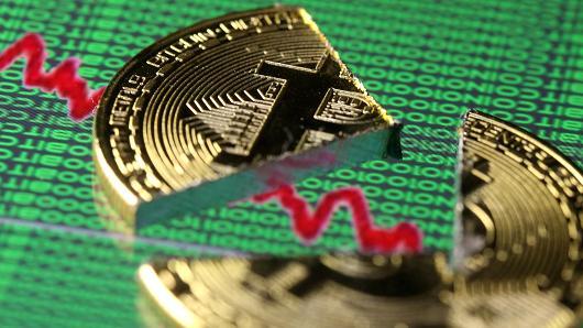 比特币最大跌幅 四大交易所或涉嫌价格操纵